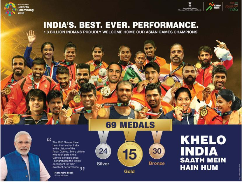asian games India performance in
