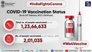 More than one crore 26 lakh 71 thousand doses of ...