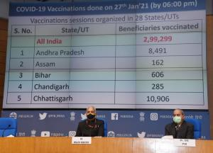 Over 23 lakhs beneficiaries vaccinated against CO...