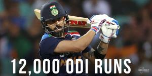 Kohli becomes fastest cricketer to score 12000 OD...