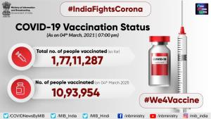 COVID-19 vaccine doses administered in country cr...