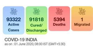 With highest spike of 8,392 cases, India